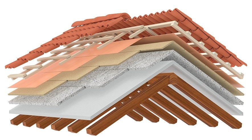 Roofing-Material-Options